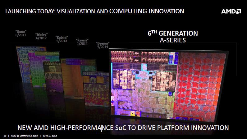 AMD推出第六代A系列處理器並首度展示採用HBM記憶體的Fiji繪圖處理器