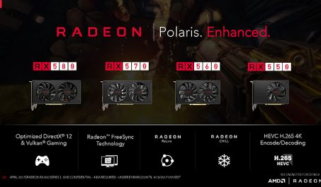 AMD宣布推出 Polaris強化版本的Radeon RX 500系列繪圖處理器